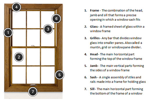 Mw Manufacturers Window Settlement Products